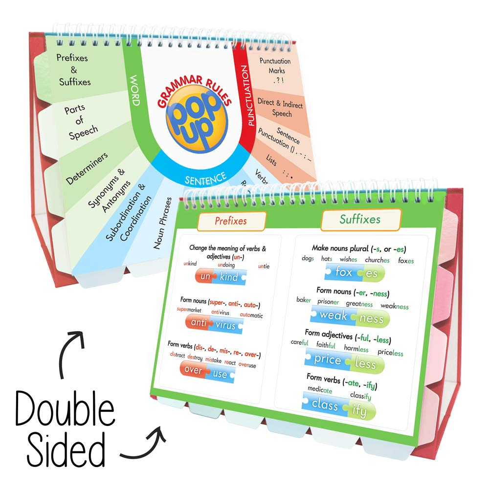 Junior Learning JL268 Learning Card