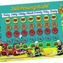 Lutz Mauder Lutz Mauder18847 Fire Department Benny Meister Gratification Board